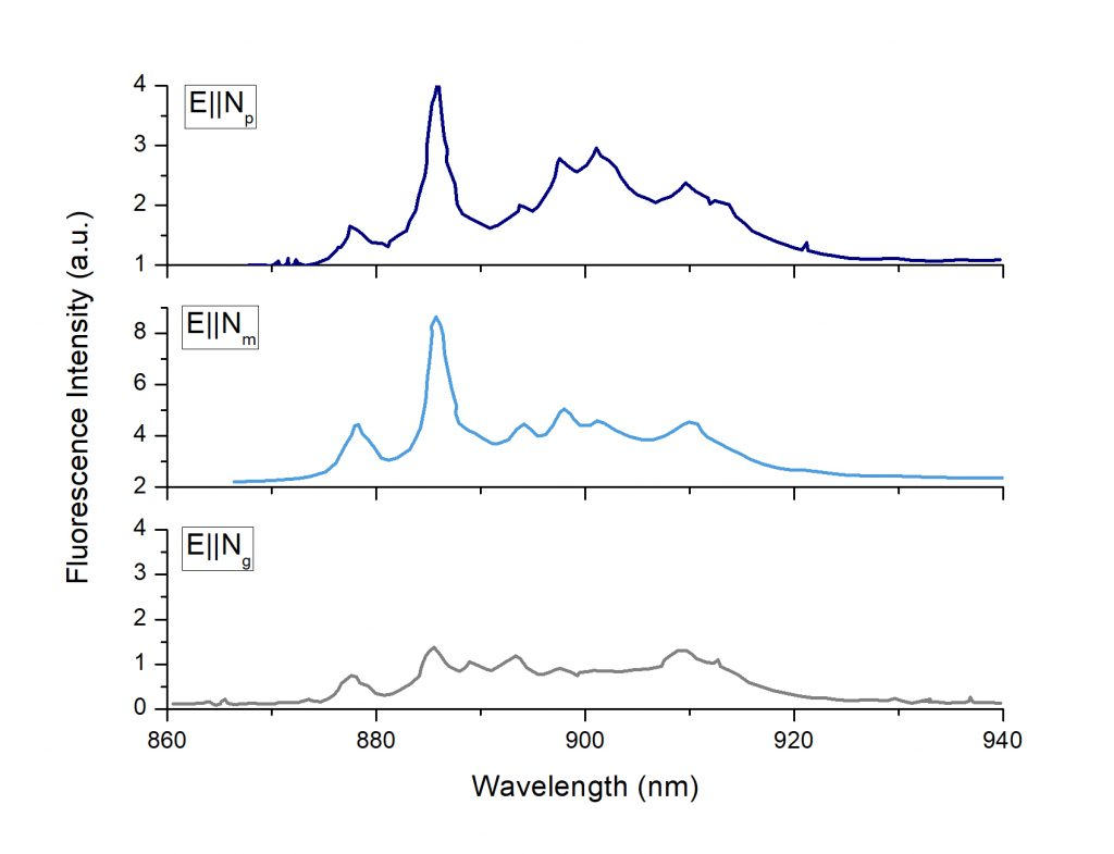 Nd KGW Fluorescence- Laser Crylink