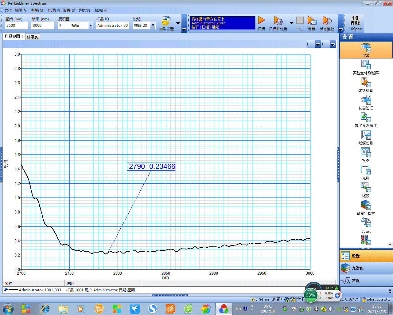 Reflection spectrum of LiNbO3 in 2790nm - Laser Crylink