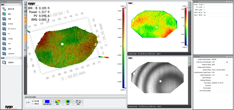 Scanning Mirror Surface X shape control-Laser Crylink (2)